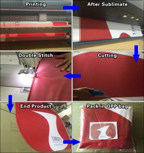 production flow of pavone table cover